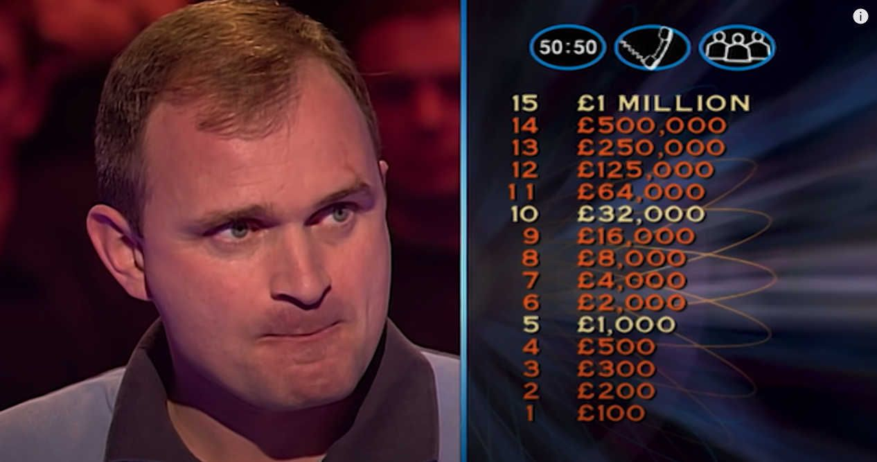 A Statistical Analysis of Coughing Patterns on 'Who Wants To Be A Millionaire?' (Liam Shaw)